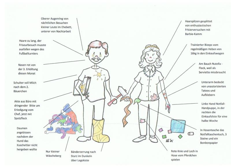 Elternanatomie